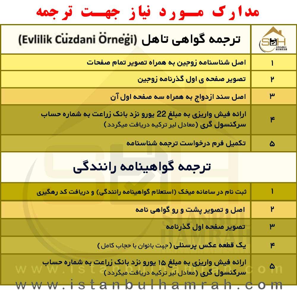 جدول هزینه های خدمات کنسولی استانبول برای گواهی تاهل و رانندگی