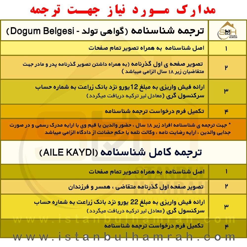 جدول هزینه های خدمات کنسولی استانبول برای ترجمه شناسنامه