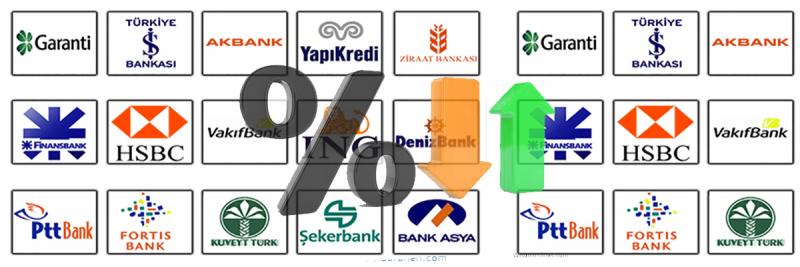 سود بانکی در ترکیه ۲۰۲۱